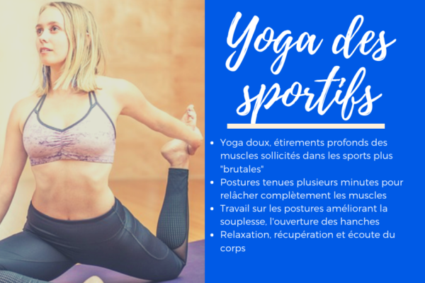 Yoga des sportifs